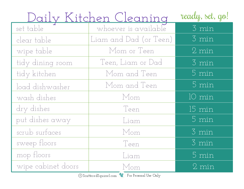 Daily kitchen cleaning schedule with estimated times for each task. From ScatteredSquirrel.com