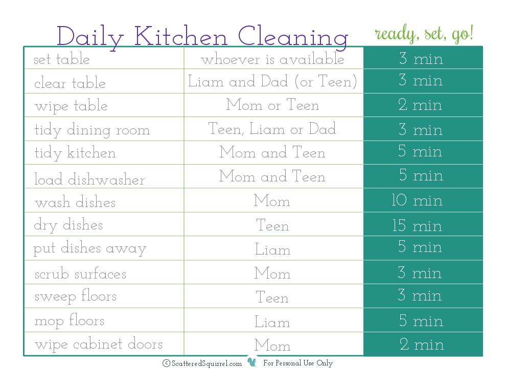 Daily restaurant kitchen cleaning checklist for pinterest