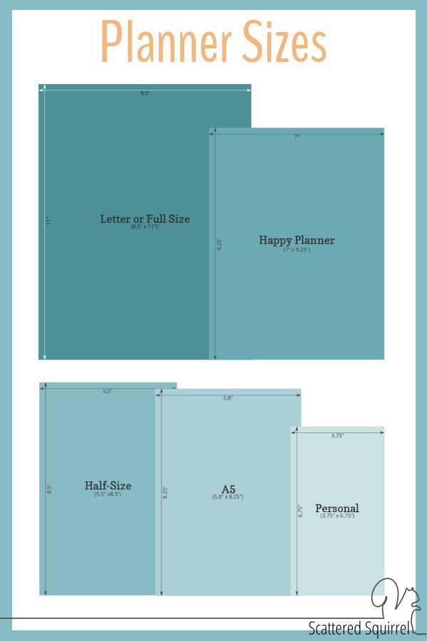 Diagram of planner sizes